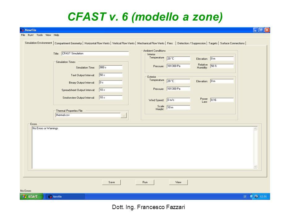 CFAST v. 6 (modello a zone) Dott. Ing. Francesco Fazzari