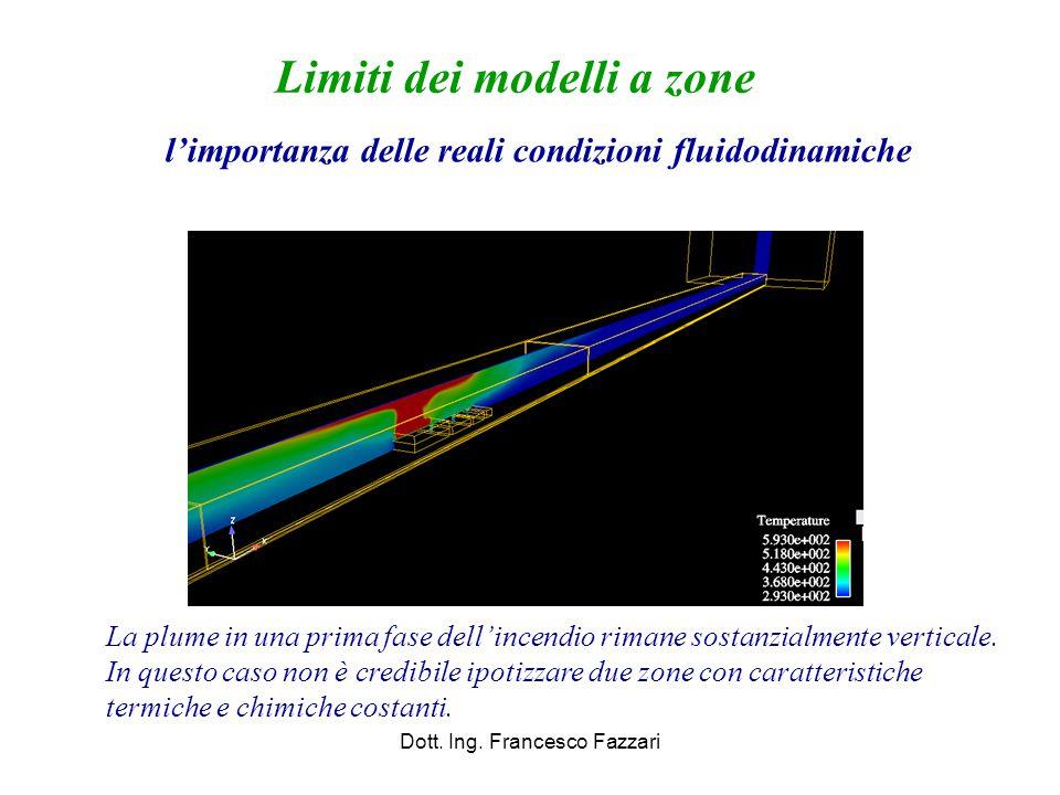 Limiti dei modelli a zone Dott. Ing. Francesco Fazzari La plume in una prima fase dell'incendio rimane sostanzialmente verticale. In questo caso non è
