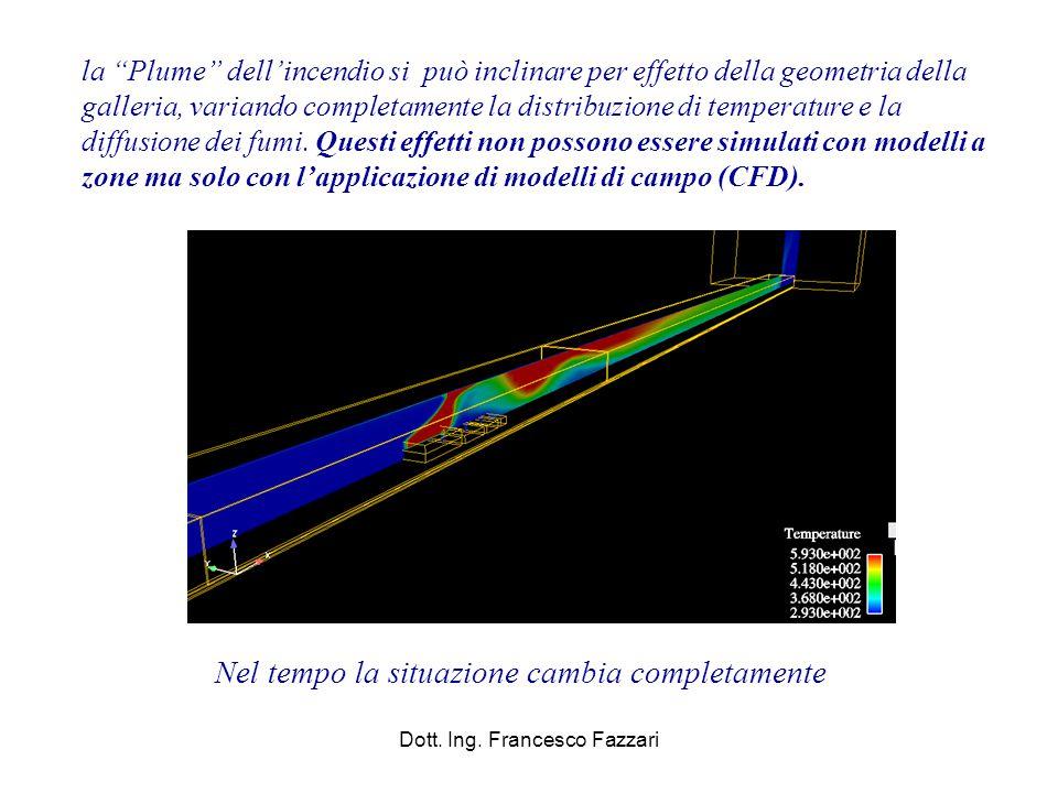 """Dott. Ing. Francesco Fazzari Nel tempo la situazione cambia completamente la """"Plume"""" dell'incendio si può inclinare per effetto della geometria della"""