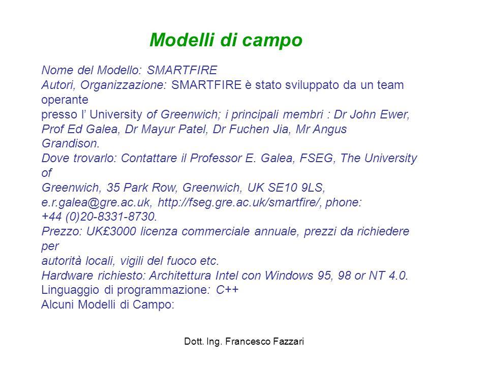 Dott. Ing. Francesco Fazzari Nome del Modello: SMARTFIRE Autori, Organizzazione: SMARTFIRE è stato sviluppato da un team operante presso l' University