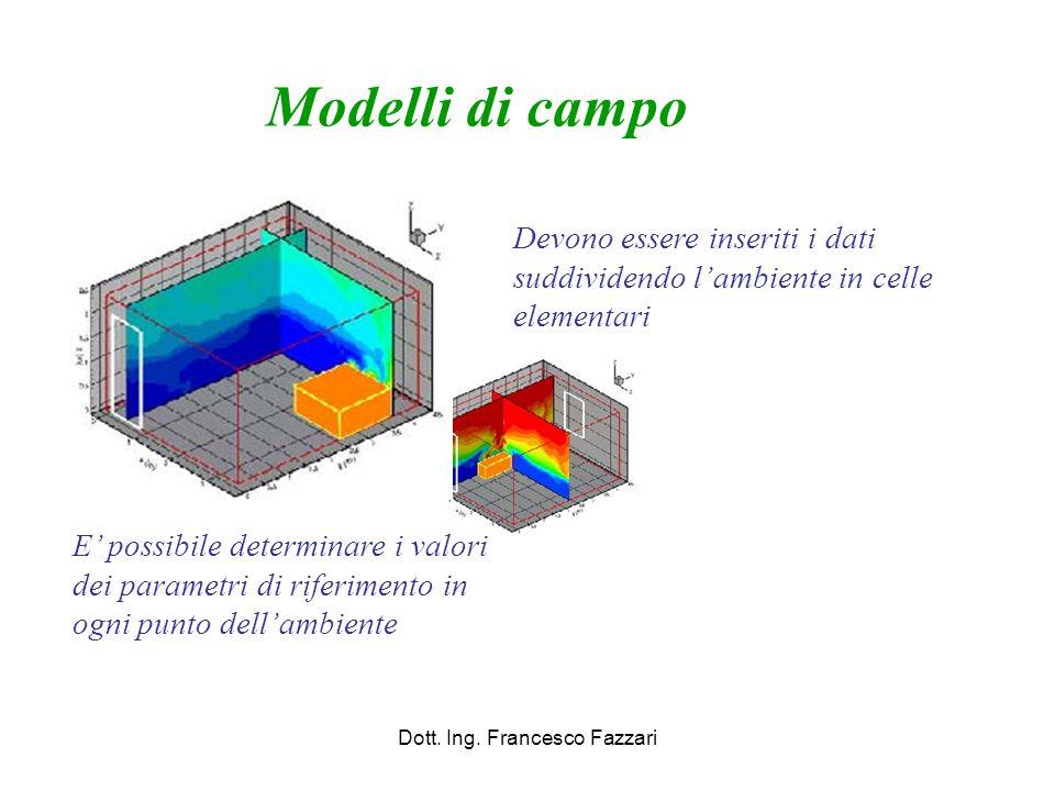 Dott. Ing. Francesco Fazzari Modelli di campo Devono essere inseriti i dati suddividendo l'ambiente in celle elementari E' possibile determinare i val