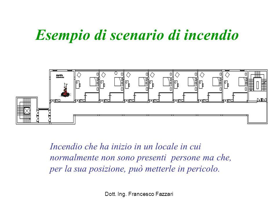 Esempio di scenario di incendio Dott. Ing. Francesco Fazzari Incendio che ha inizio in un locale in cui normalmente non sono presenti persone ma che,