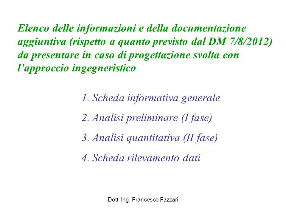 Elenco delle informazioni e della documentazione aggiuntiva (rispetto a quanto previsto dal DM 7/8/2012) da presentare in caso di progettazione svolta