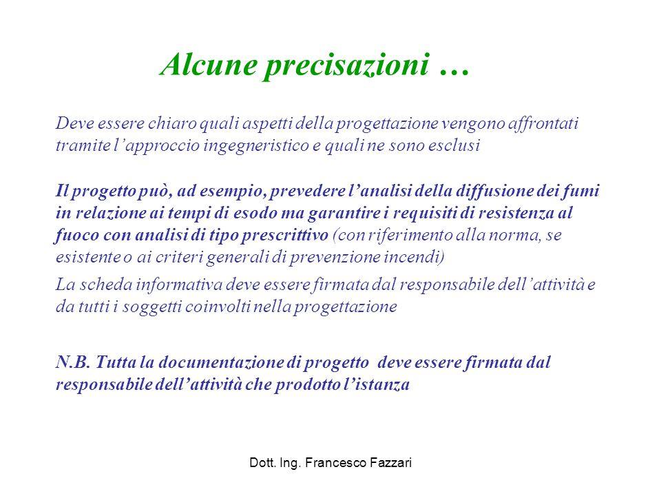 Dott. Ing. Francesco Fazzari Deve essere chiaro quali aspetti della progettazione vengono affrontati tramite l'approccio ingegneristico e quali ne son
