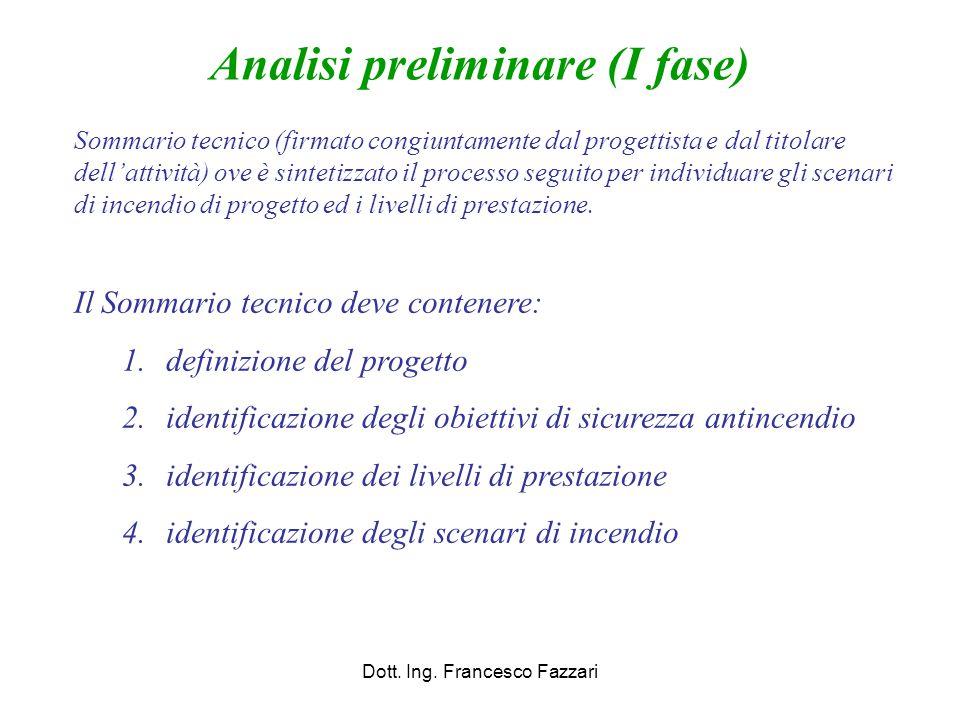 Dott. Ing. Francesco Fazzari Analisi preliminare (I fase) Sommario tecnico (firmato congiuntamente dal progettista e dal titolare dell'attività) ove è