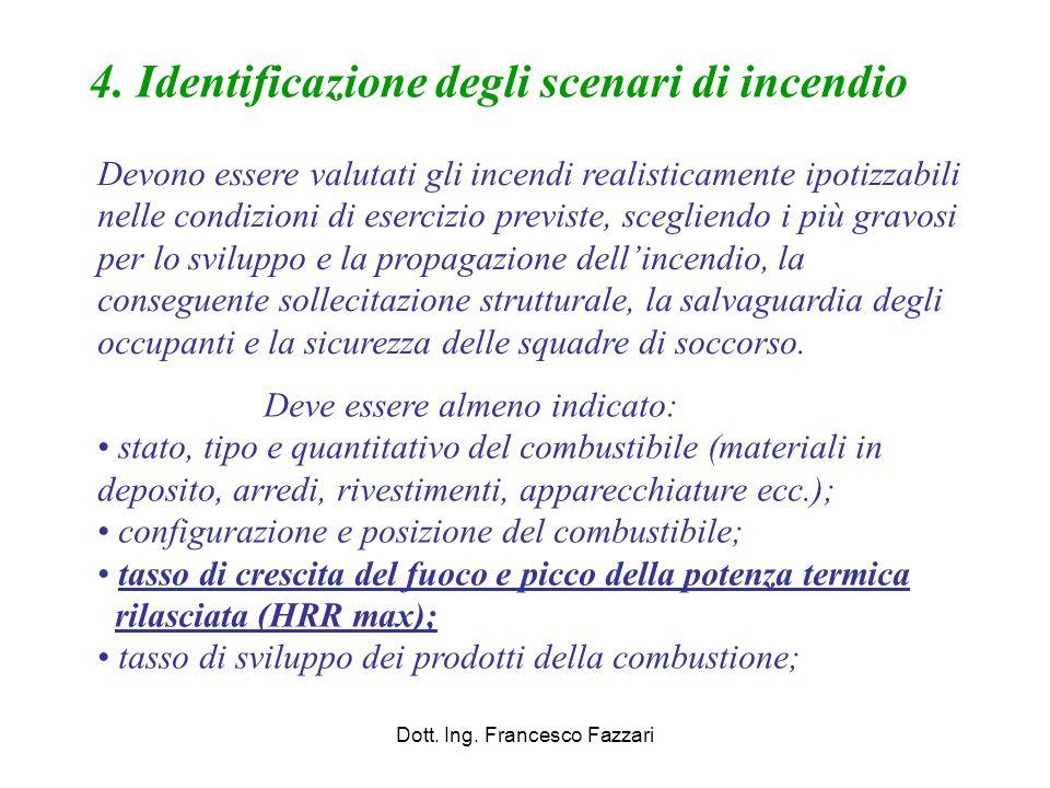 Dott. Ing. Francesco Fazzari 4. Identificazione degli scenari di incendio Devono essere valutati gli incendi realisticamente ipotizzabili nelle condiz