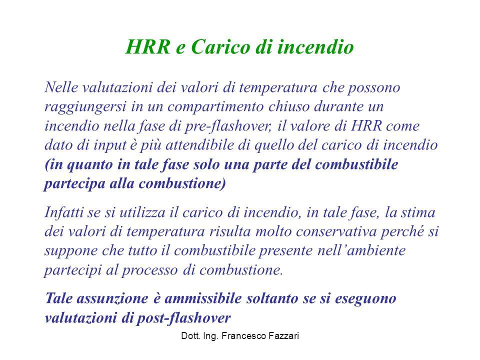 HRR e Carico di incendio Dott. Ing. Francesco Fazzari Nelle valutazioni dei valori di temperatura che possono raggiungersi in un compartimento chiuso