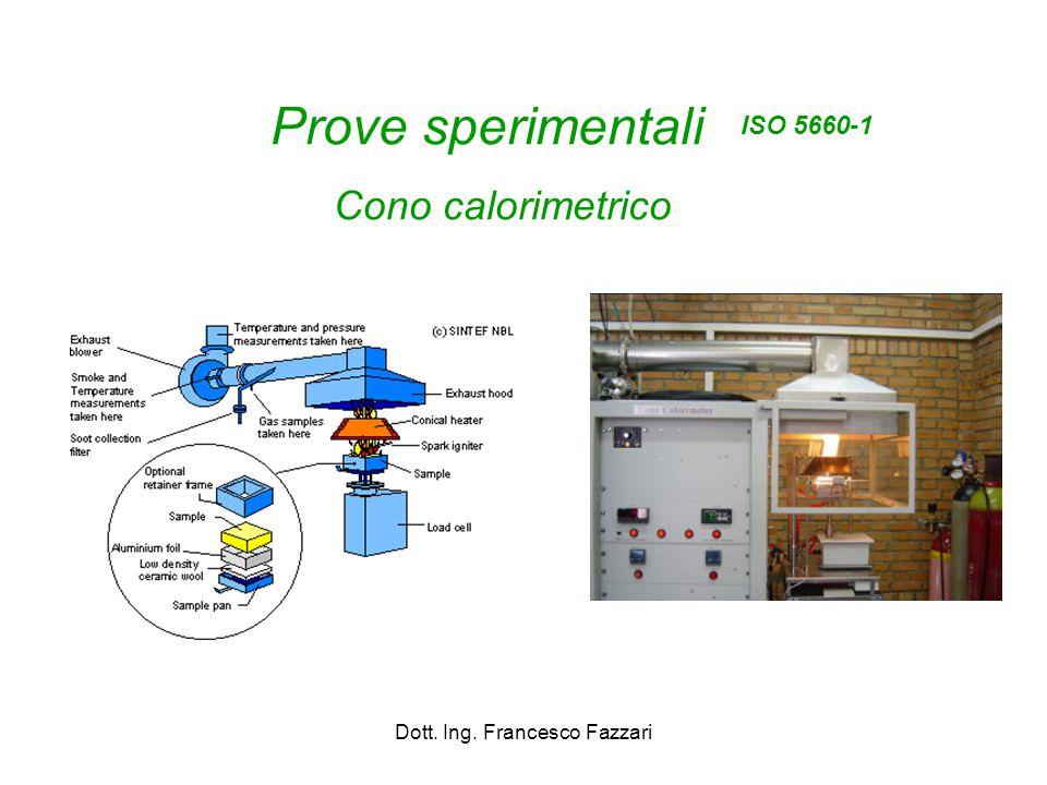 Dott. Ing. Francesco Fazzari Prove sperimentali Cono calorimetrico ISO 5660-1