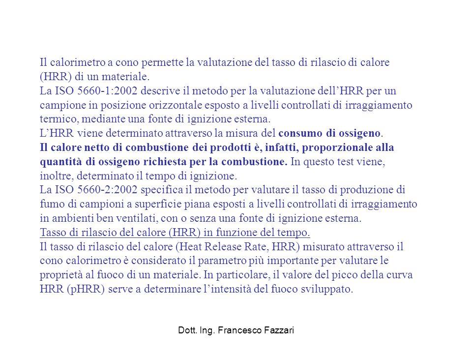 Dott. Ing. Francesco Fazzari Il calorimetro a cono permette la valutazione del tasso di rilascio di calore (HRR) di un materiale. La ISO 5660-1:2002 d