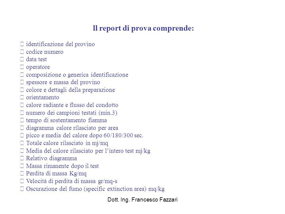 Dott. Ing. Francesco Fazzari ll report di prova comprende:  identificazione del provino  codice numero  data test  operatore  composizione o gene