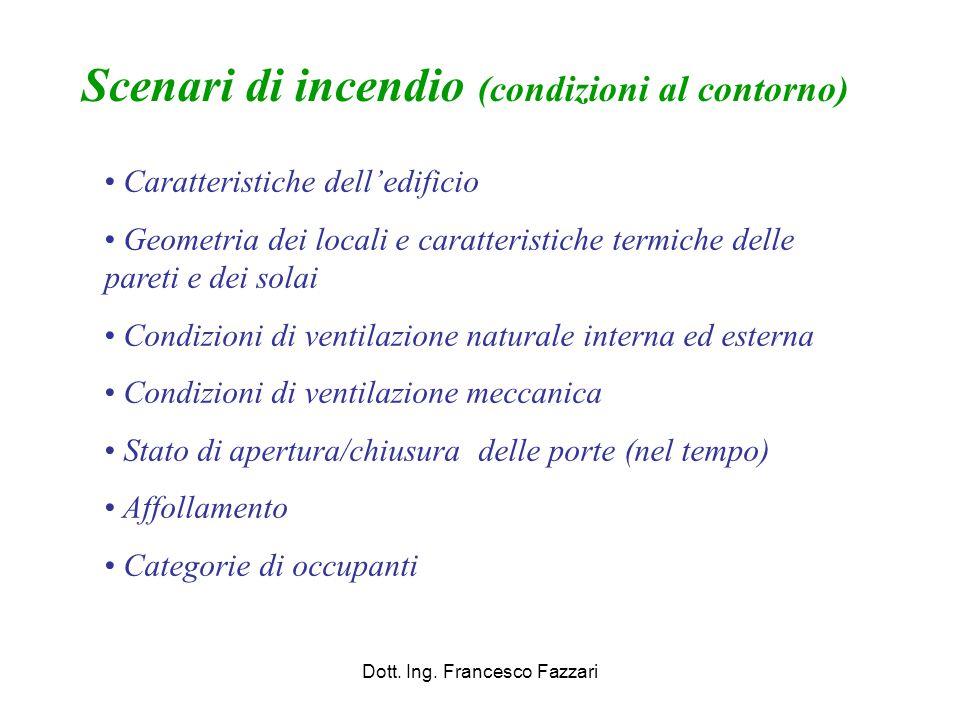 Dott. Ing. Francesco Fazzari Scenari di incendio (condizioni al contorno) Caratteristiche dell'edificio Geometria dei locali e caratteristiche termich