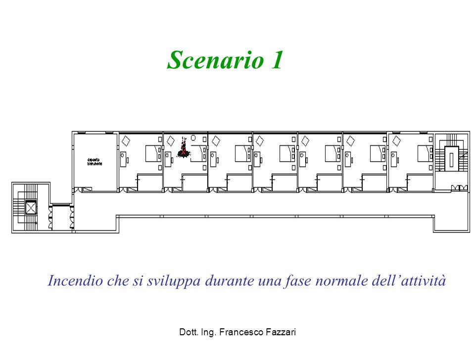 Scenario 1 Dott. Ing. Francesco Fazzari Incendio che si sviluppa durante una fase normale dell'attività