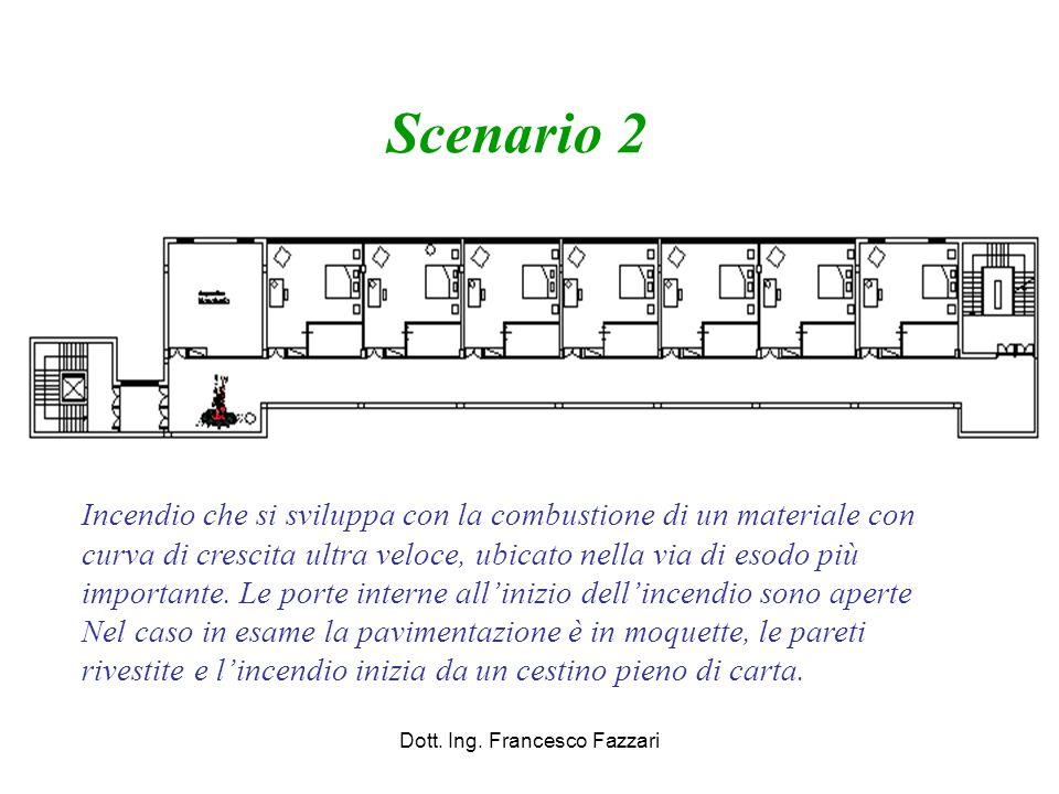 Scenario 2 Dott. Ing. Francesco Fazzari Incendio che si sviluppa con la combustione di un materiale con curva di crescita ultra veloce, ubicato nella