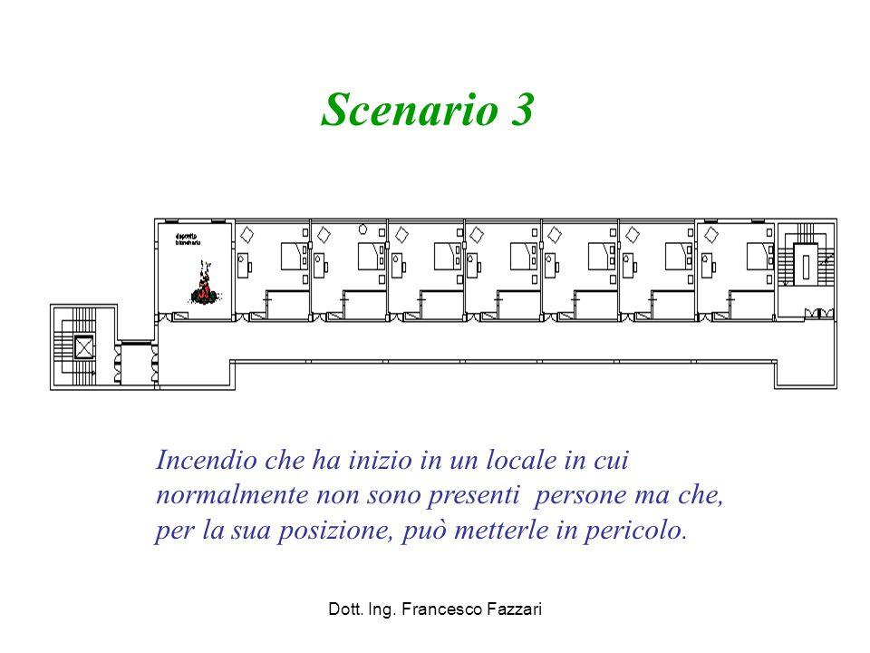 Scenario 3 Dott. Ing. Francesco Fazzari Incendio che ha inizio in un locale in cui normalmente non sono presenti persone ma che, per la sua posizione,