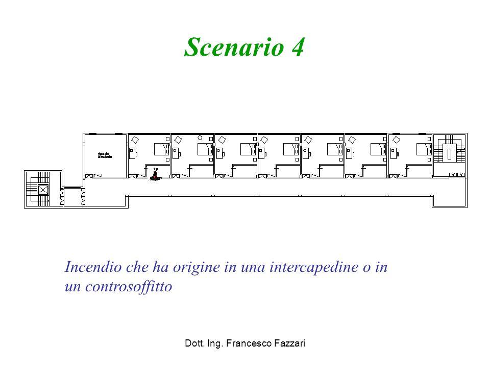 Scenario 4 Dott. Ing. Francesco Fazzari Incendio che ha origine in una intercapedine o in un controsoffitto