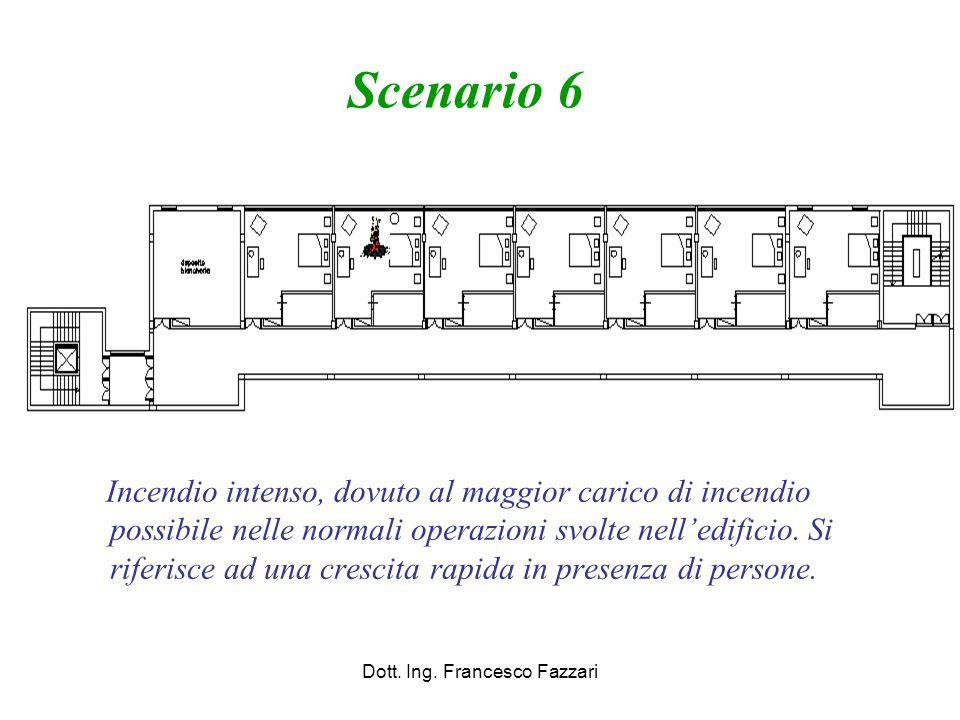Scenario 6 Incendio intenso, dovuto al maggior carico di incendio possibile nelle normali operazioni svolte nell'edificio. Si riferisce ad una crescit