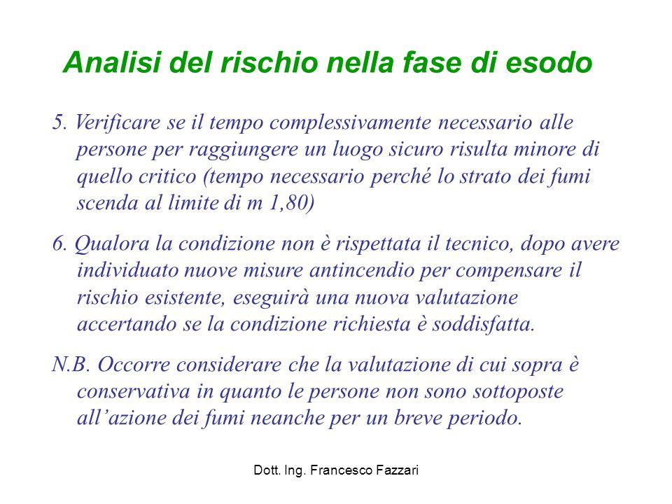 Dott. Ing. Francesco Fazzari Analisi del rischio nella fase di esodo 5. Verificare se il tempo complessivamente necessario alle persone per raggiunger