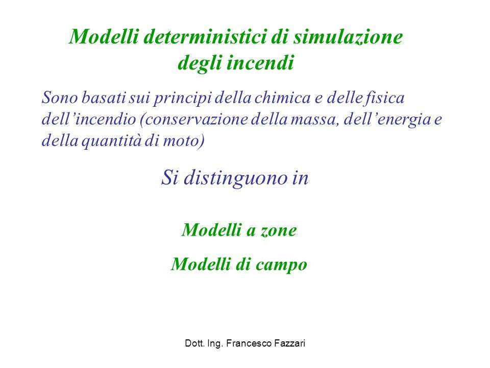 Modelli deterministici di simulazione degli incendi Dott. Ing. Francesco Fazzari Sono basati sui principi della chimica e delle fisica dell'incendio (