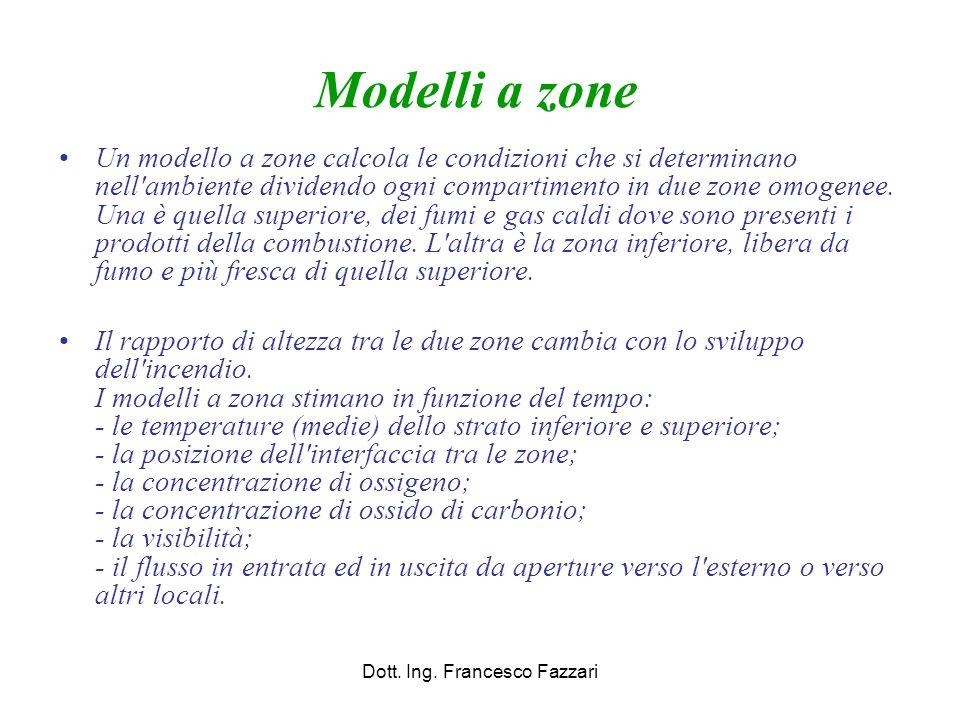 Modelli a zone Un modello a zone calcola le condizioni che si determinano nell'ambiente dividendo ogni compartimento in due zone omogenee. Una è quell