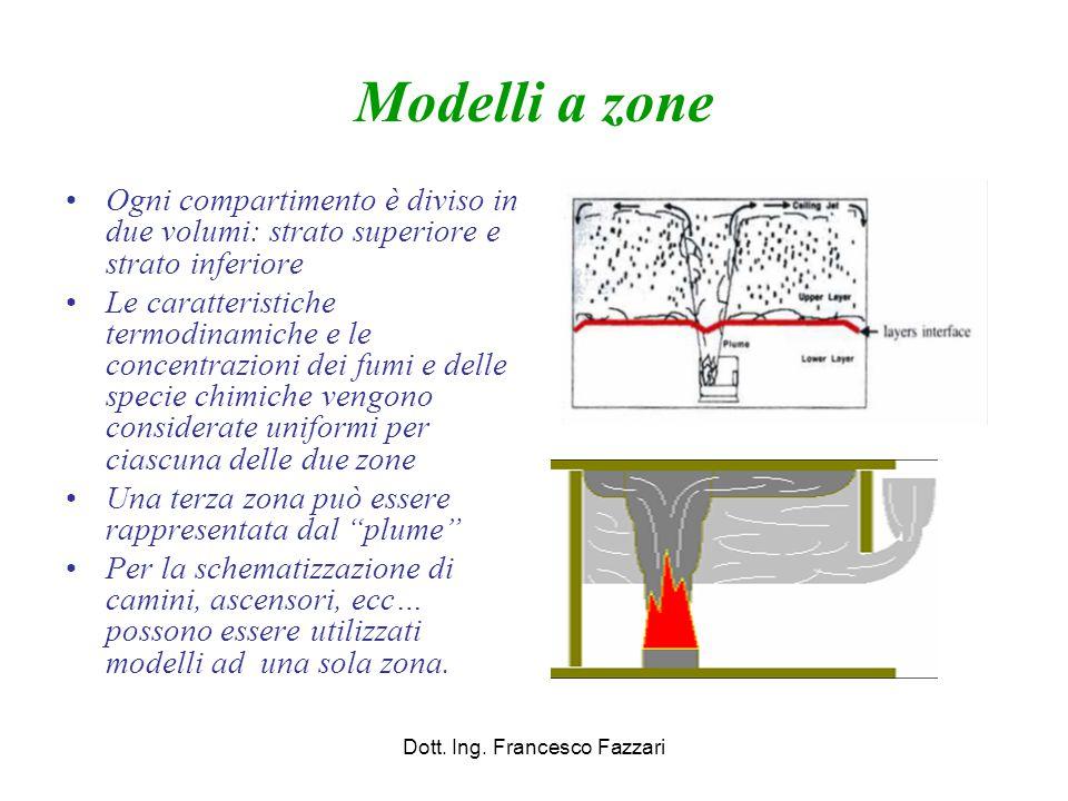 Modelli a zone Ogni compartimento è diviso in due volumi: strato superiore e strato inferiore Le caratteristiche termodinamiche e le concentrazioni de