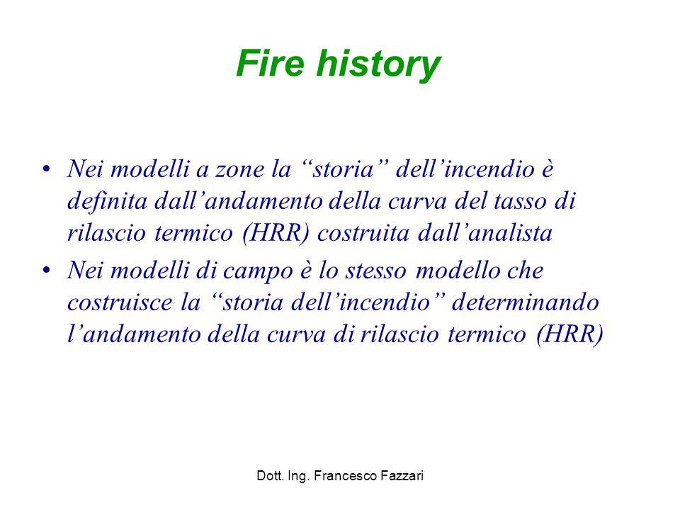 """Fire history Nei modelli a zone la """"storia"""" dell'incendio è definita dall'andamento della curva del tasso di rilascio termico (HRR) costruita dall'ana"""