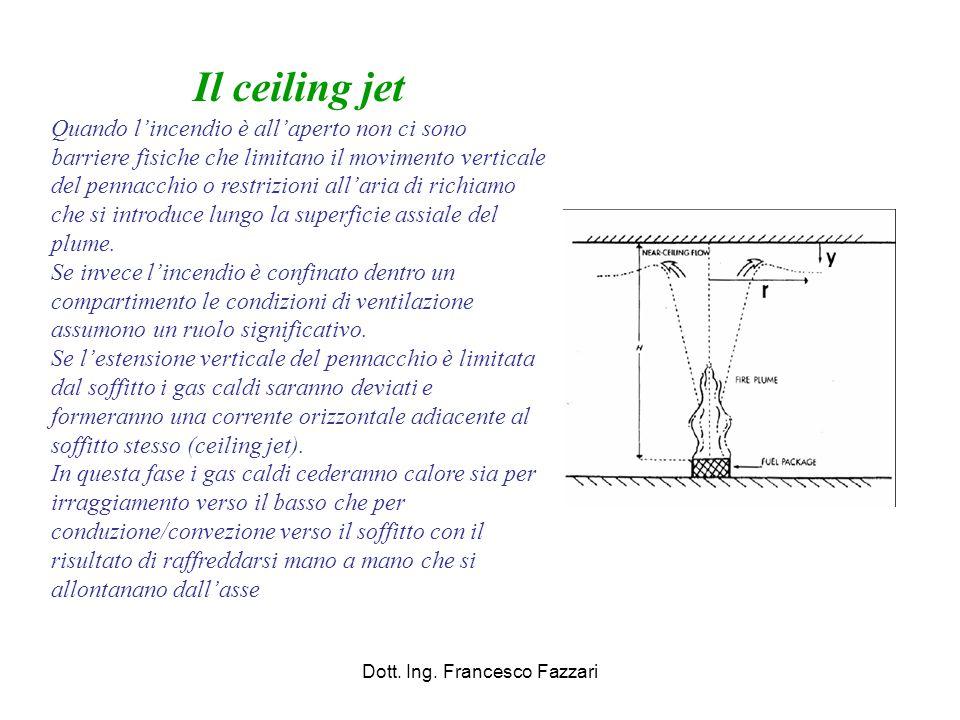Dott. Ing. Francesco Fazzari Il ceiling jet Quando l'incendio è all'aperto non ci sono barriere fisiche che limitano il movimento verticale del pennac