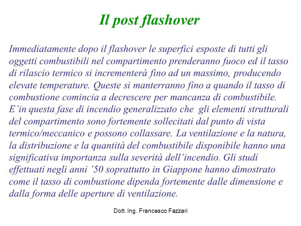 Dott. Ing. Francesco Fazzari Il post flashover Immediatamente dopo il flashover le superfici esposte di tutti gli oggetti combustibili nel compartimen