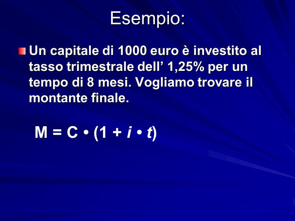 Esempio: M = C (1 + i t)