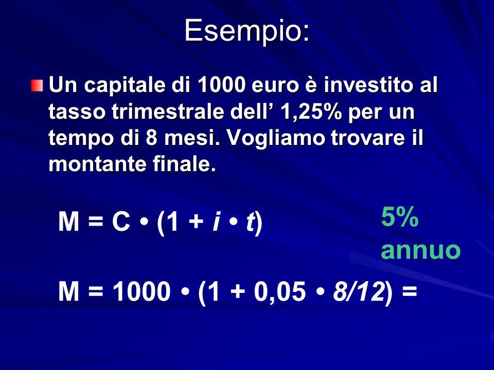 Esempio: Un capitale di 1000 euro è investito al tasso trimestrale dell' 1,25% per un tempo di 8 mesi. Vogliamo trovare il montante finale. M = C (1 +