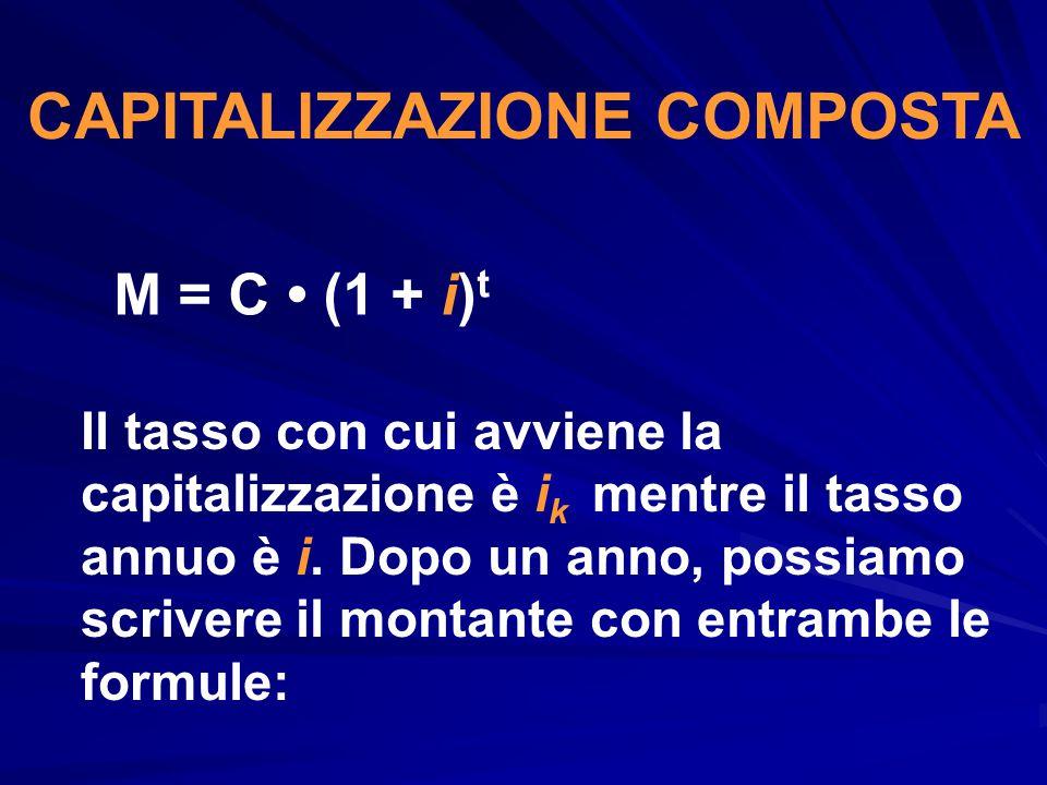 CAPITALIZZAZIONE COMPOSTA M = C (1 + i) t Il tasso con cui avviene la capitalizzazione è i k mentre il tasso annuo è i. Dopo un anno, possiamo scriver