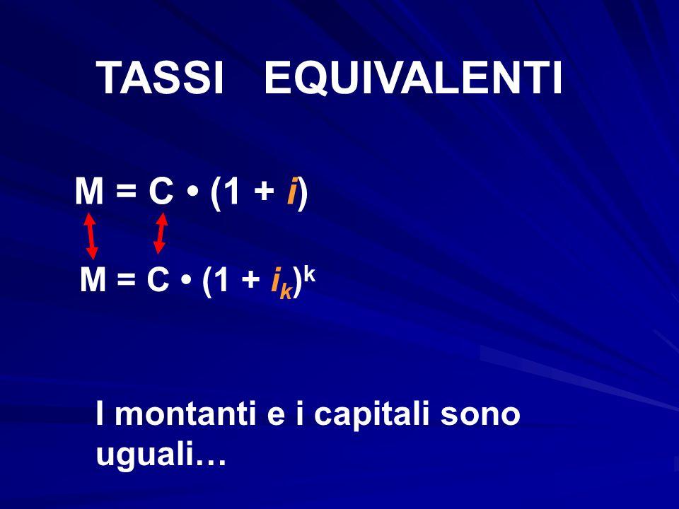 TASSI EQUIVALENTI M = C (1 + i) M = C (1 + i k ) k I montanti e i capitali sono uguali…
