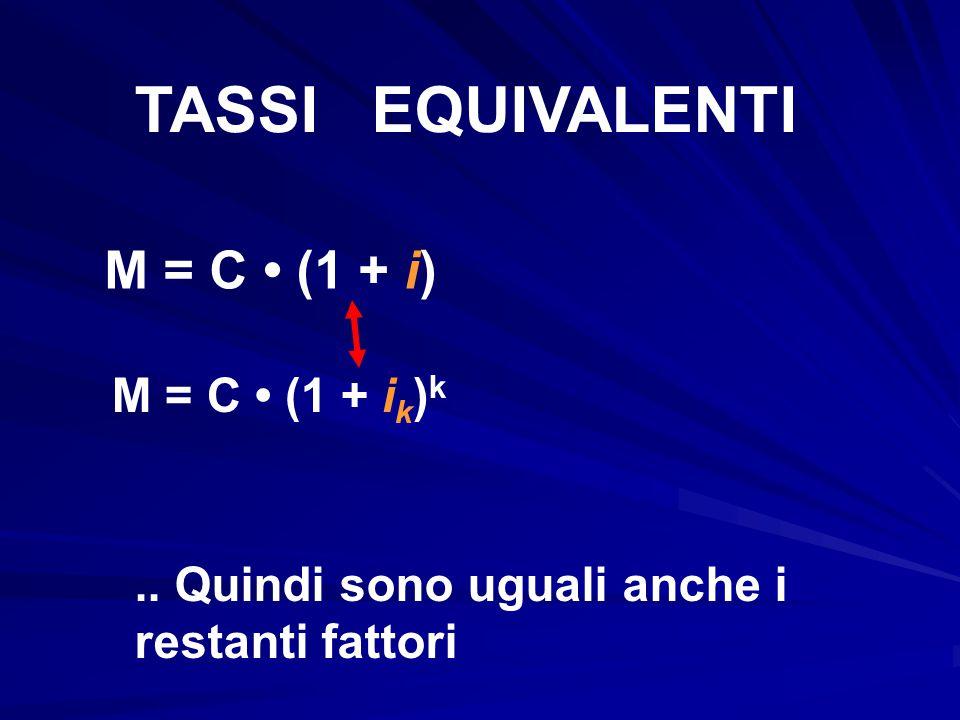 TASSI EQUIVALENTI M = C (1 + i) M = C (1 + i k ) k.. Quindi sono uguali anche i restanti fattori
