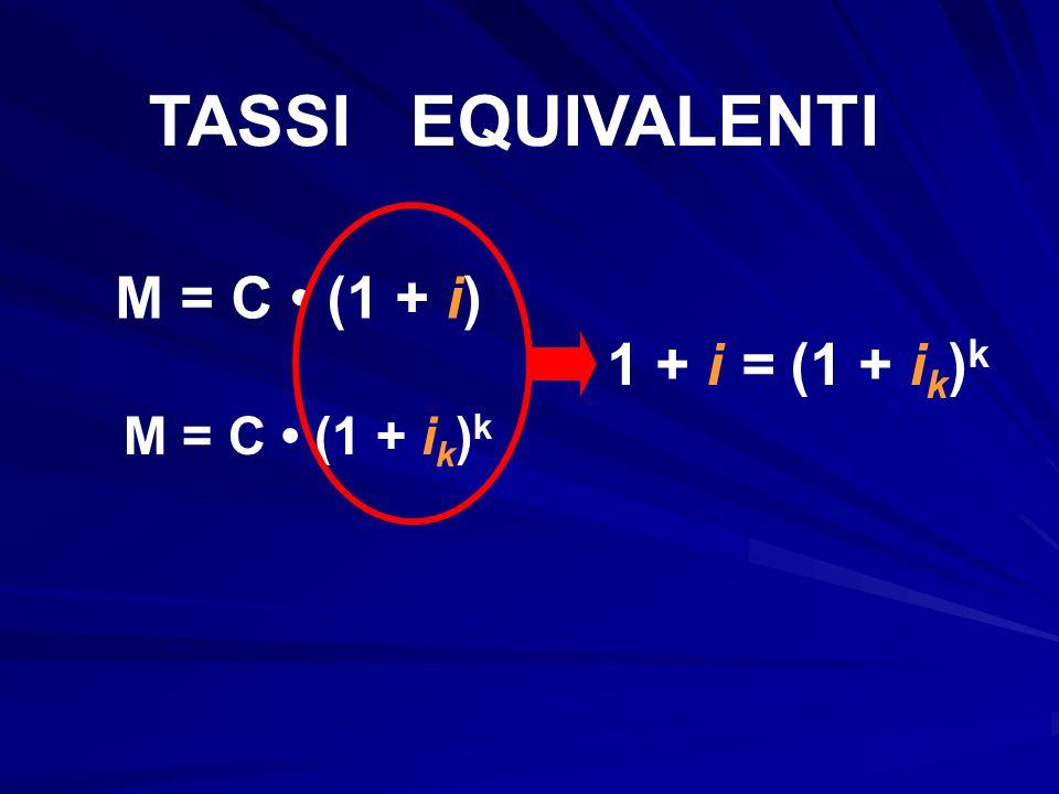 TASSI EQUIVALENTI M = C (1 + i) M = C (1 + i k ) k 1 + i = (1 + i k ) k
