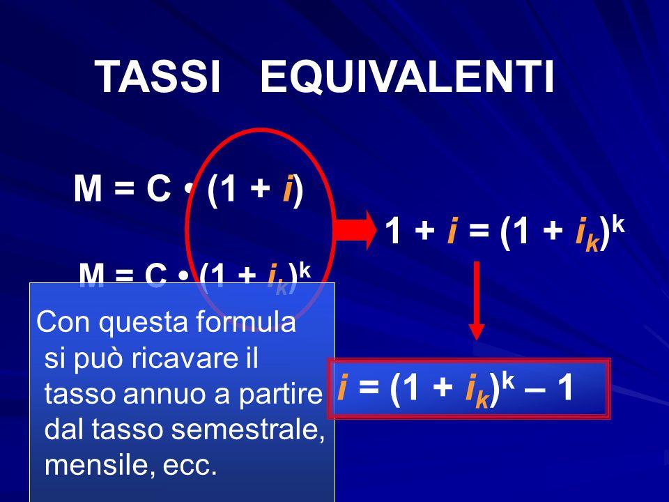 TASSI EQUIVALENTI M = C (1 + i) M = C (1 + i k ) k 1 + i = (1 + i k ) k Con questa formula si può ricavare il tasso annuo a partire dal tasso semestra