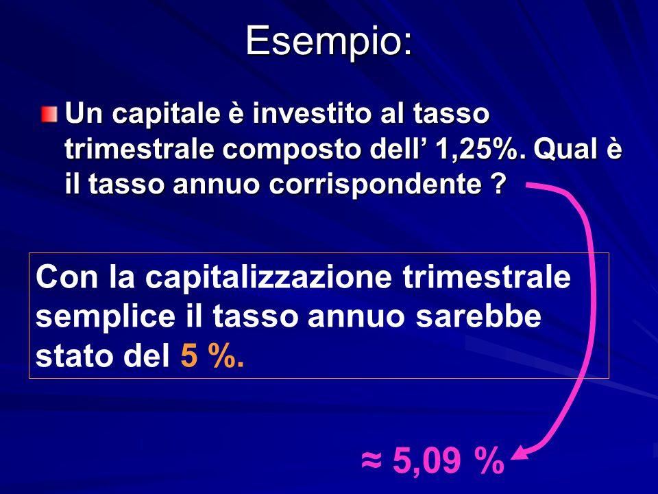 Esempio: Un capitale è investito al tasso trimestrale composto dell' 1,25%. Qual è il tasso annuo corrispondente ? ≈ 5,09 % Con la capitalizzazione tr
