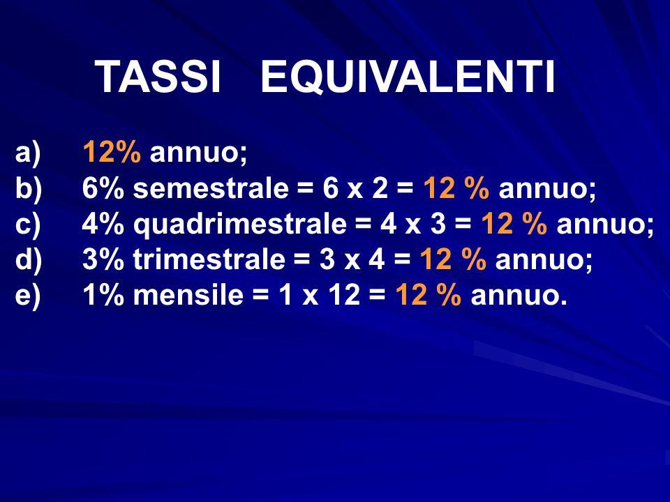 TASSI EQUIVALENTI a)12% annuo; b)6% semestrale = 6 x 2 = 12 % annuo; c)4% quadrimestrale = 4 x 3 = 12 % annuo; d)3% trimestrale = 3 x 4 = 12 % annuo;