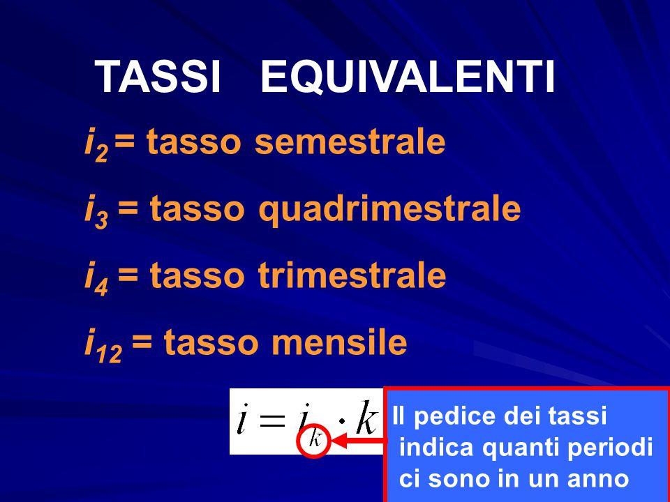TASSI EQUIVALENTI i 2 = tasso semestrale i 3 = tasso quadrimestrale i 4 = tasso trimestrale i 12 = tasso mensile Il pedice dei tassi indica quanti per
