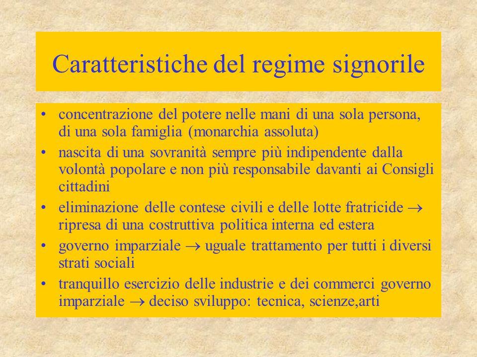 Caratteristiche del regime signorile concentrazione del potere nelle mani di una sola persona, di una sola famiglia (monarchia assoluta) nascita di un