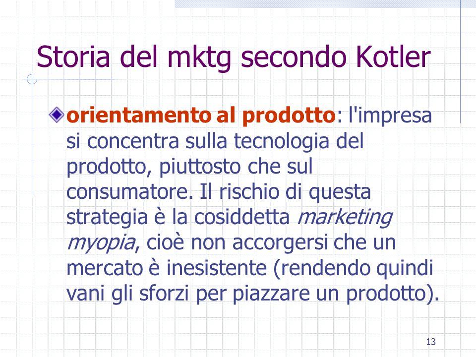 12 Storia del mktg secondo Kotler orientamento alla produzione: in questo periodo, dalla Rivoluzione industriale fino alla metà del Novecento, il merc