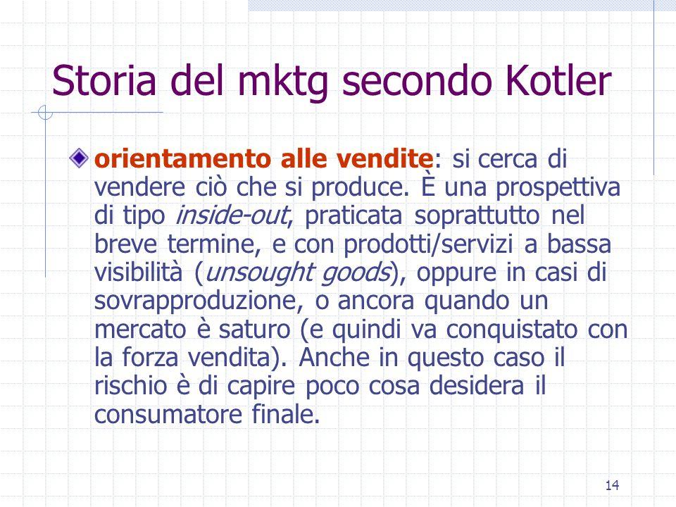13 Storia del mktg secondo Kotler orientamento al prodotto: l'impresa si concentra sulla tecnologia del prodotto, piuttosto che sul consumatore. Il ri