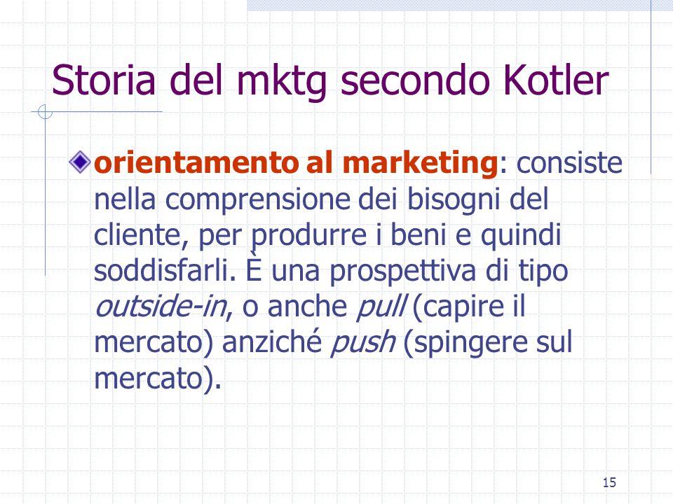 14 Storia del mktg secondo Kotler orientamento alle vendite: si cerca di vendere ciò che si produce. È una prospettiva di tipo inside-out, praticata s