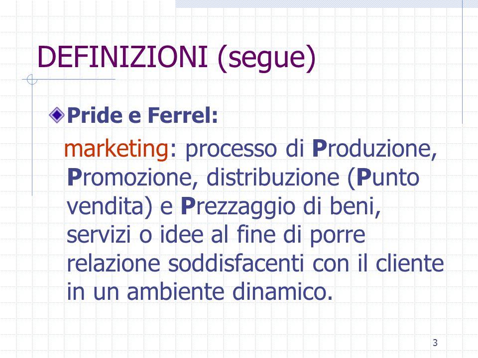 3 DEFINIZIONI (segue) Pride e Ferrel: marketing: processo di Produzione, Promozione, distribuzione (Punto vendita) e Prezzaggio di beni, servizi o idee al fine di porre relazione soddisfacenti con il cliente in un ambiente dinamico.