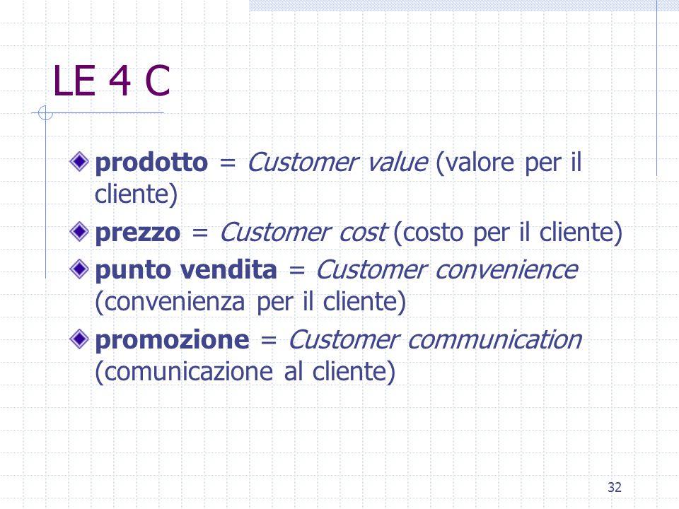 """31 Le quattro """"P"""" sono ancora uno strumento utile per l'attività decisionale nel marketing? Kotler: Certamente le quattro """"P"""" forniscono ancora un uti"""
