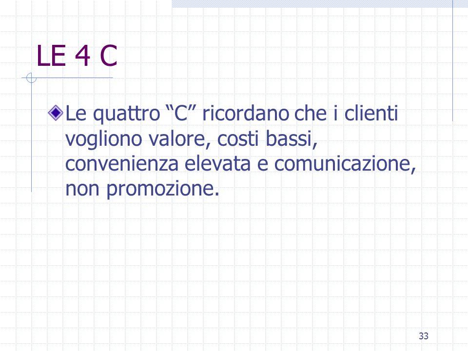 32 LE 4 C prodotto = Customer value (valore per il cliente) prezzo = Customer cost (costo per il cliente) punto vendita = Customer convenience (conven