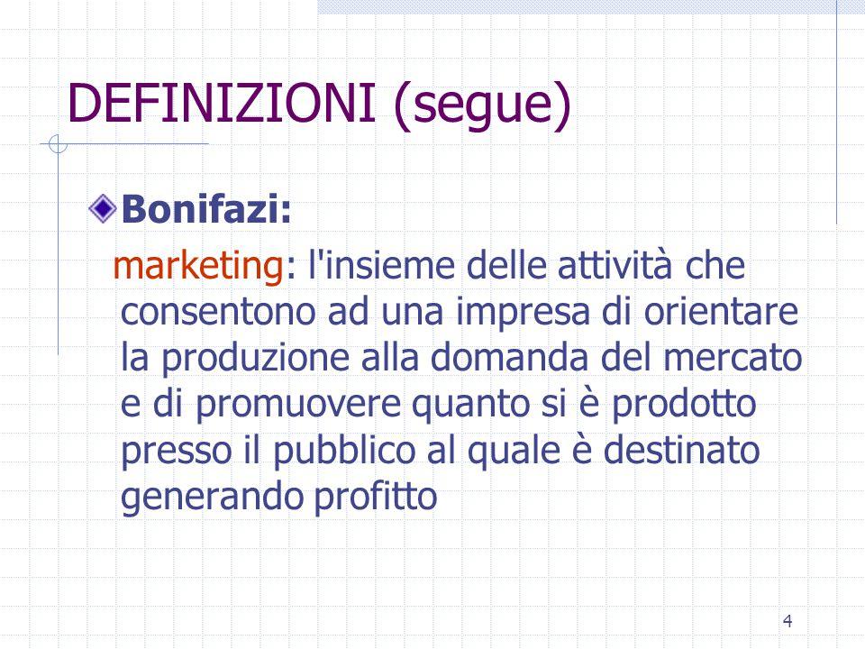 4 DEFINIZIONI (segue) Bonifazi: marketing: l insieme delle attività che consentono ad una impresa di orientare la produzione alla domanda del mercato e di promuovere quanto si è prodotto presso il pubblico al quale è destinato generando profitto