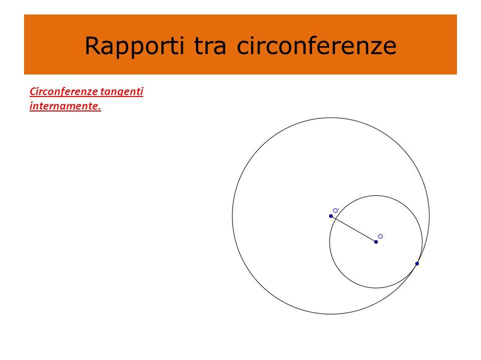 Rapporti tra circonferenze Circonferenze tangenti internamente.