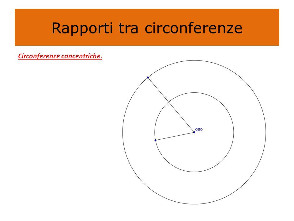 Rapporti tra circonferenze Circonferenze concentriche.
