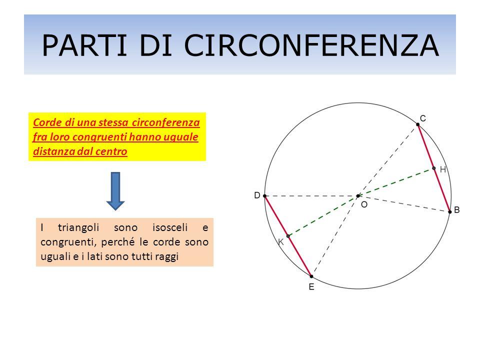 PARTI DI CIRCONFERENZA Corde di una stessa circonferenza fra loro congruenti hanno uguale distanza dal centro I triangoli sono isosceli e congruenti,