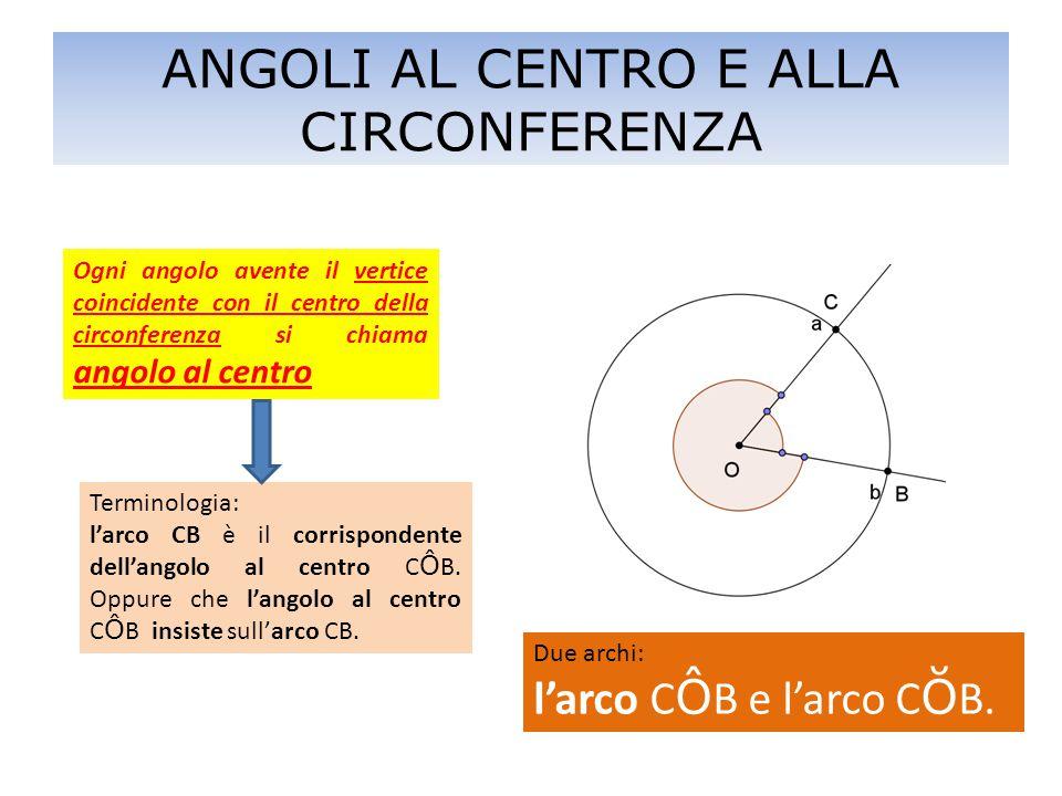 ANGOLI AL CENTRO E ALLA CIRCONFERENZA Ogni angolo avente il vertice coincidente con il centro della circonferenza si chiama angolo al centro Terminolo