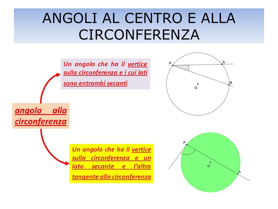 ANGOLI AL CENTRO E ALLA CIRCONFERENZA angolo alla circonferenza Un angolo che ha il vertice sulla circonferenza e i cui lati sono entrambi secanti Un